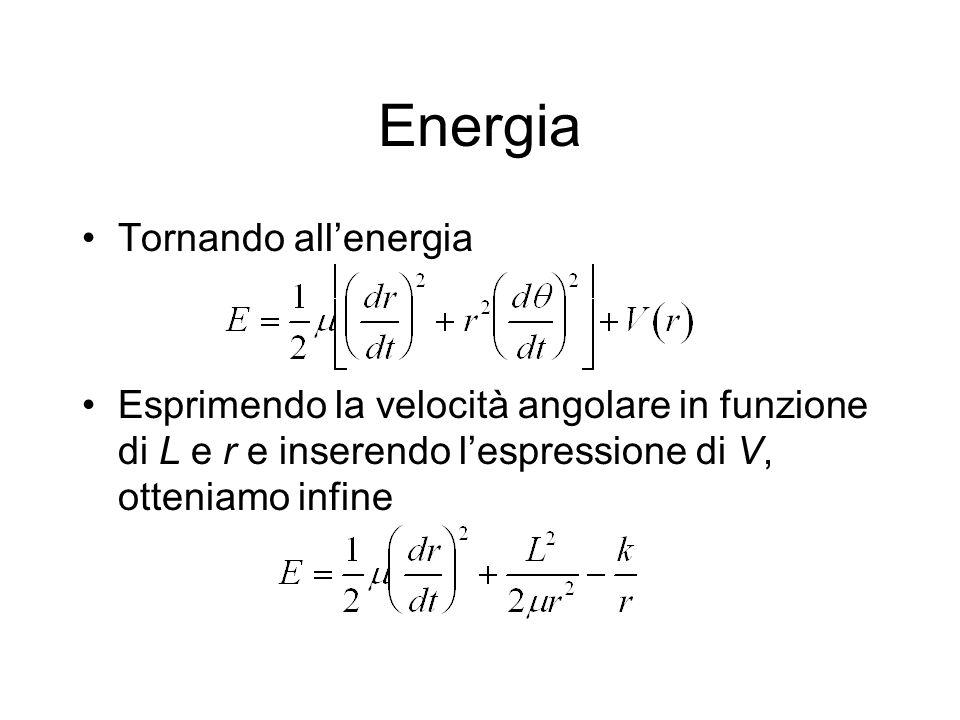 Energia Tornando all'energia