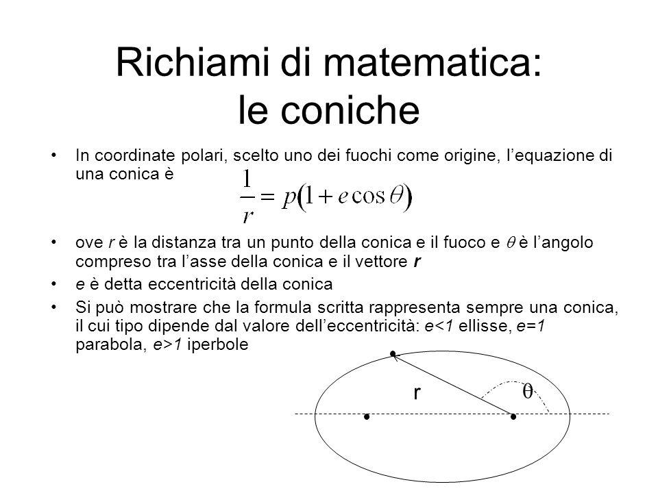 Richiami di matematica: le coniche