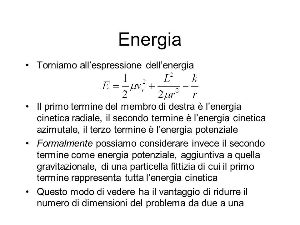 Energia Torniamo all'espressione dell'energia