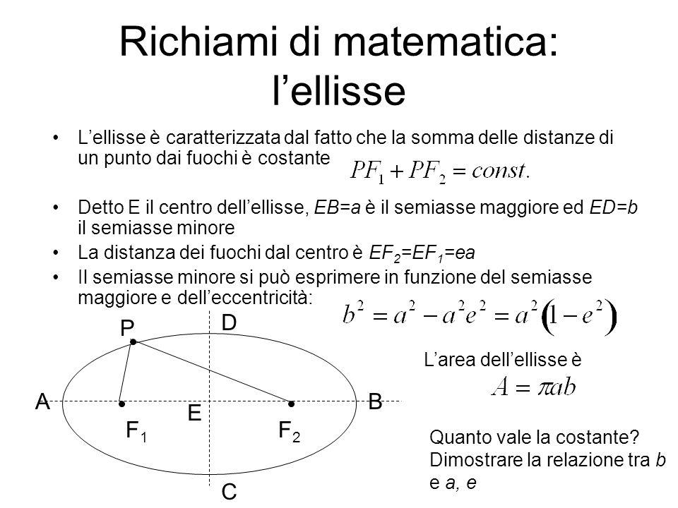 Richiami di matematica: l'ellisse