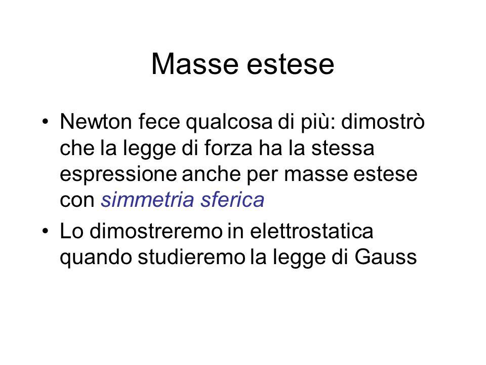 Masse estese Newton fece qualcosa di più: dimostrò che la legge di forza ha la stessa espressione anche per masse estese con simmetria sferica.