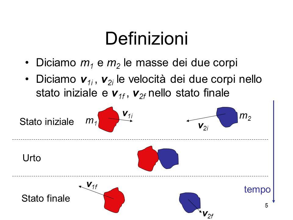 Definizioni Diciamo m1 e m2 le masse dei due corpi