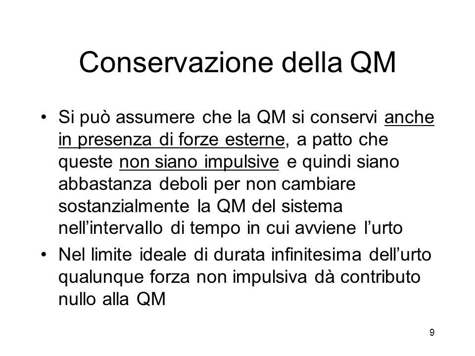 Conservazione della QM