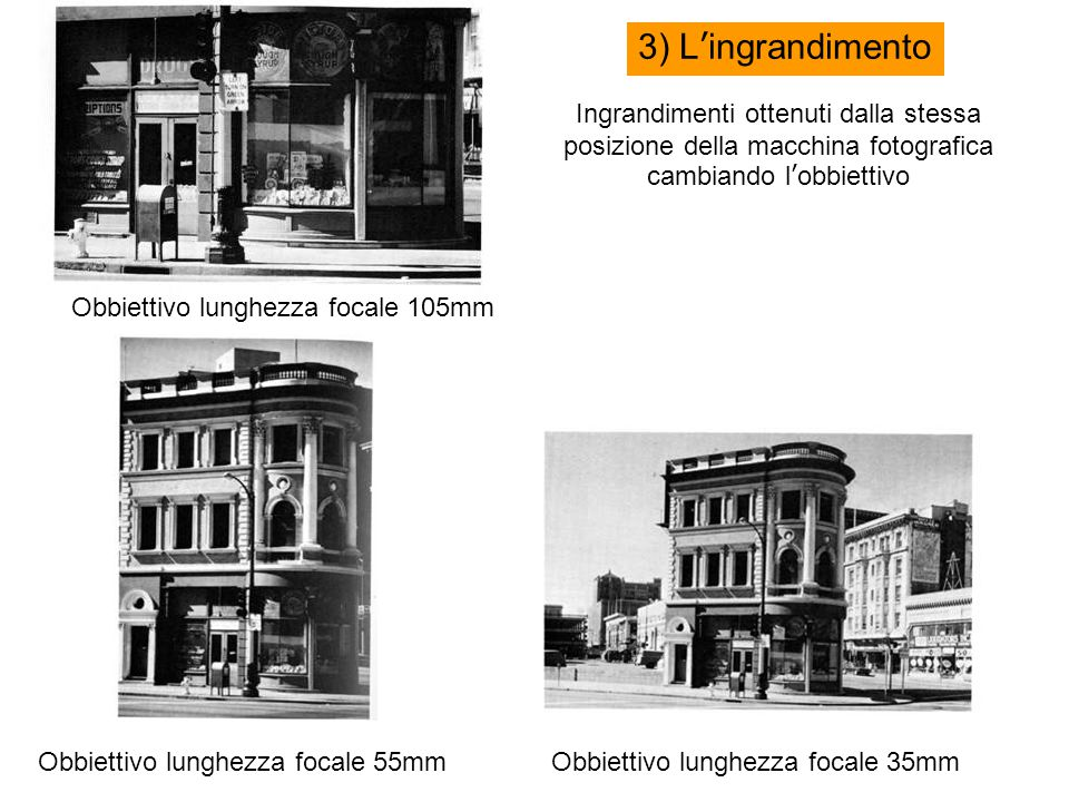 3) L'ingrandimento Ingrandimenti ottenuti dalla stessa posizione della macchina fotografica cambiando l'obbiettivo.
