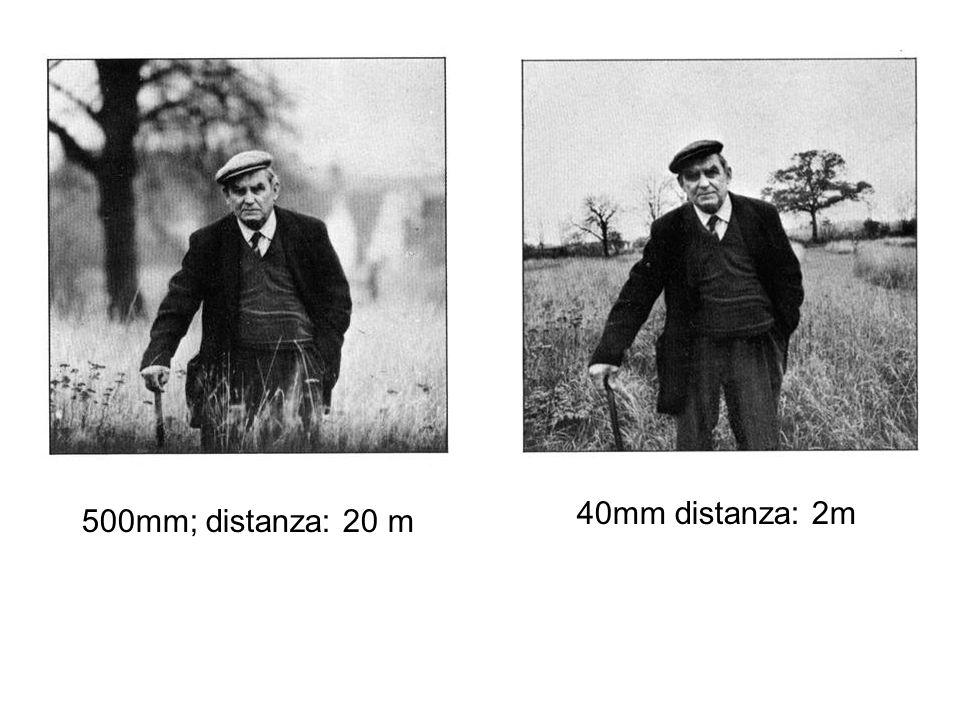 40mm distanza: 2m 500mm; distanza: 20 m