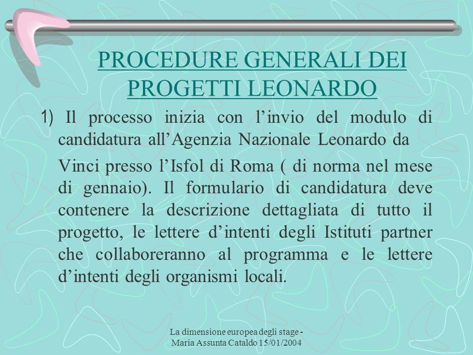 PROCEDURE GENERALI DEI PROGETTI LEONARDO