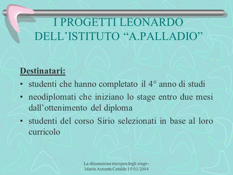 I PROGETTI LEONARDO DELL'ISTITUTO A.PALLADIO