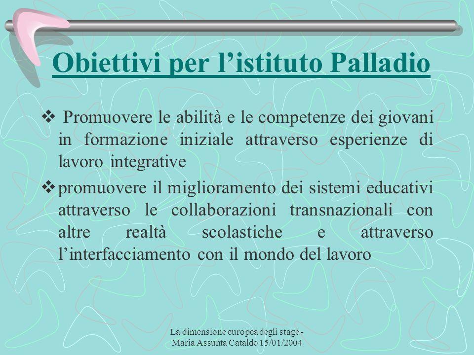 Obiettivi per l'istituto Palladio