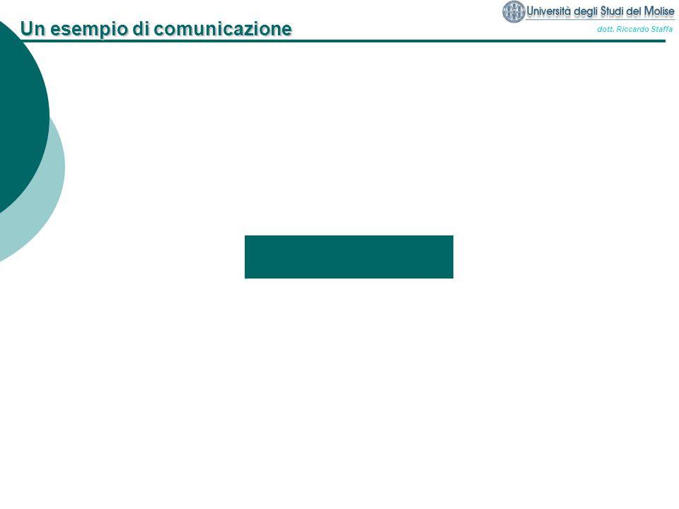 Un esempio di comunicazione