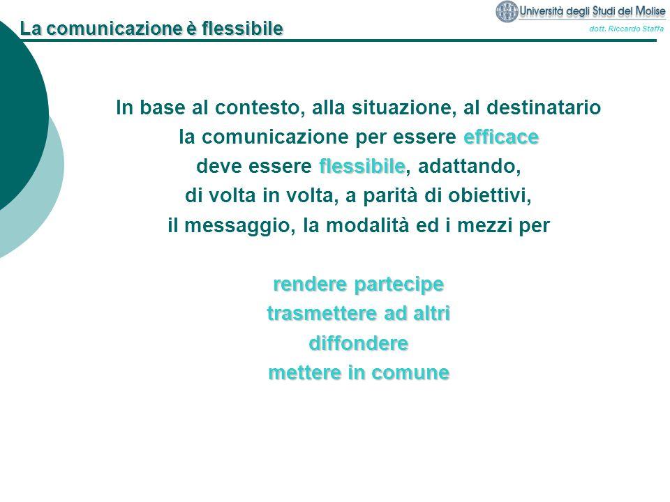 La comunicazione è flessibile