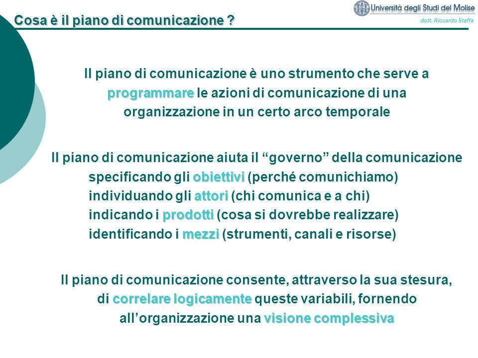 Cosa è il piano di comunicazione