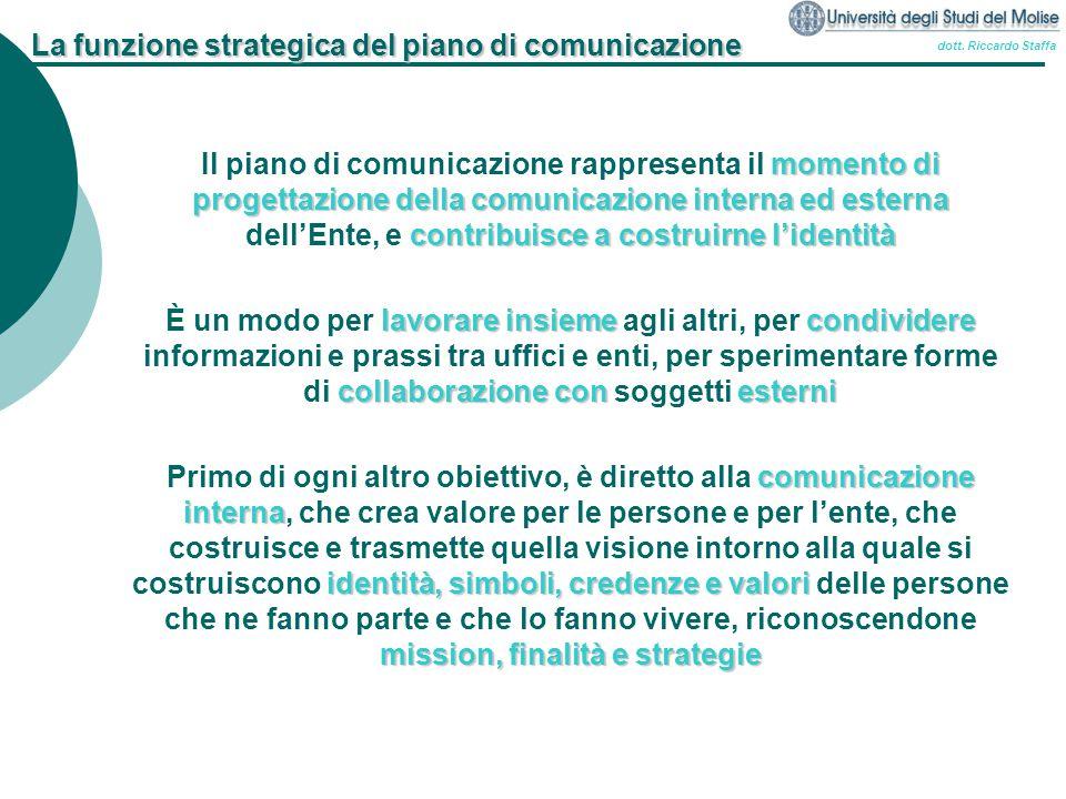 La funzione strategica del piano di comunicazione
