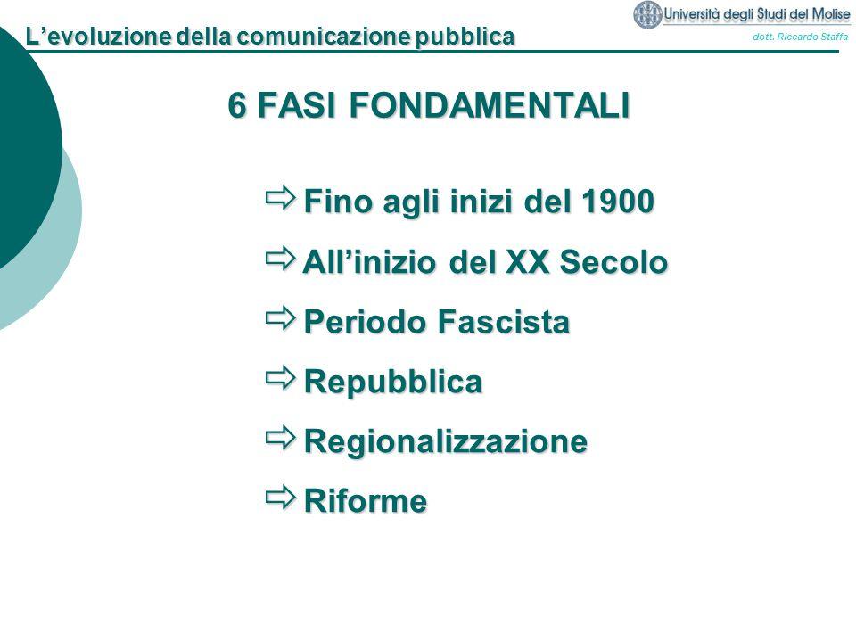 L'evoluzione della comunicazione pubblica