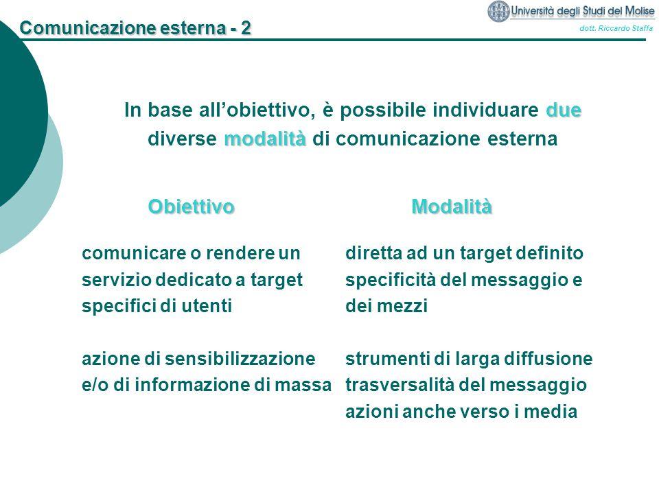 Comunicazione esterna - 2