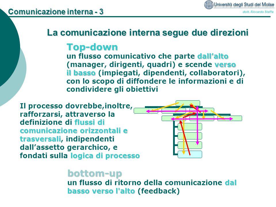 Comunicazione interna - 3