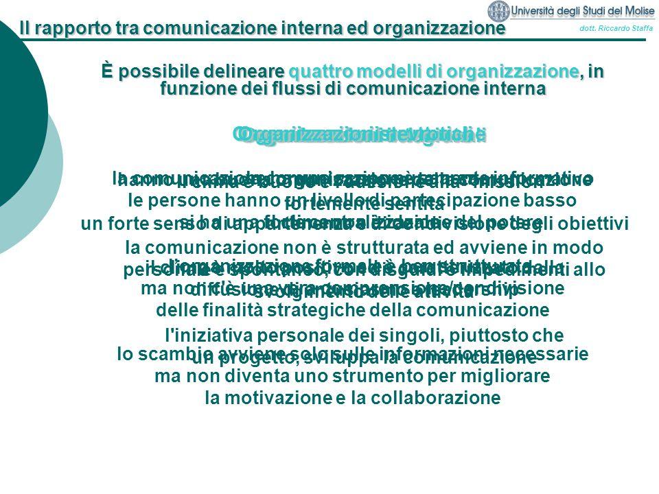 Il rapporto tra comunicazione interna ed organizzazione