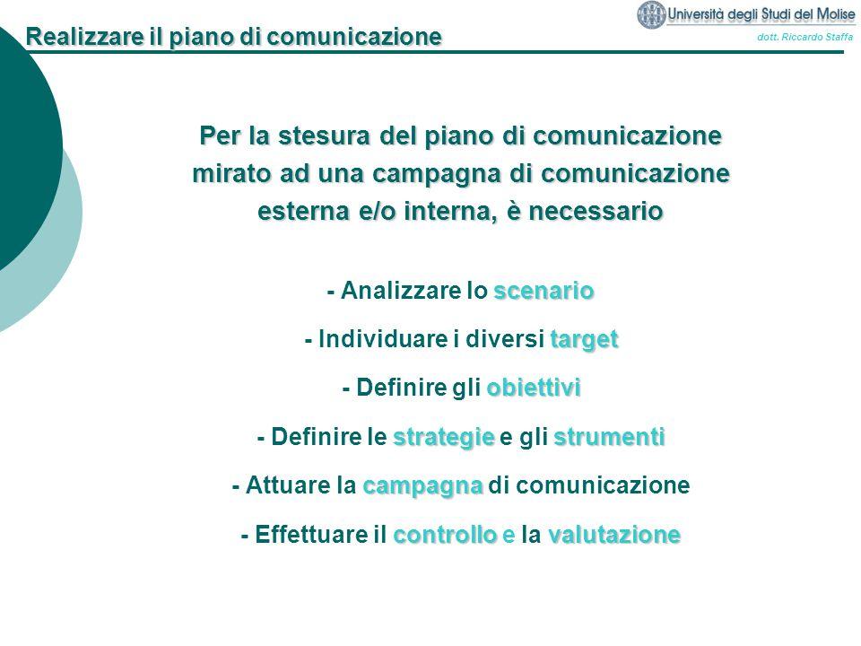 Realizzare il piano di comunicazione