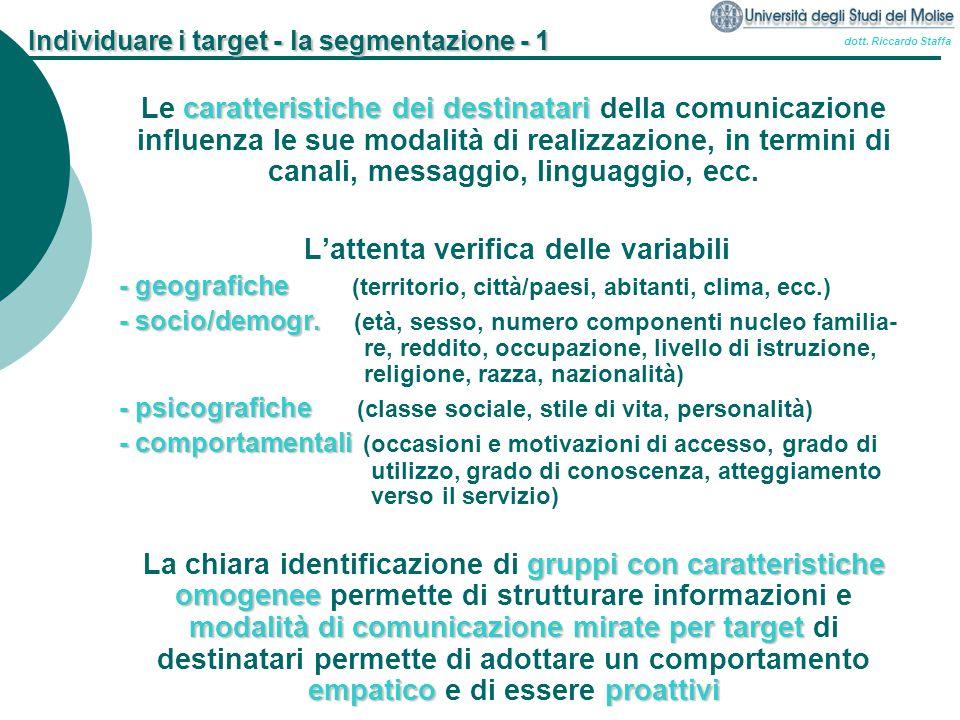 Individuare i target - la segmentazione - 1