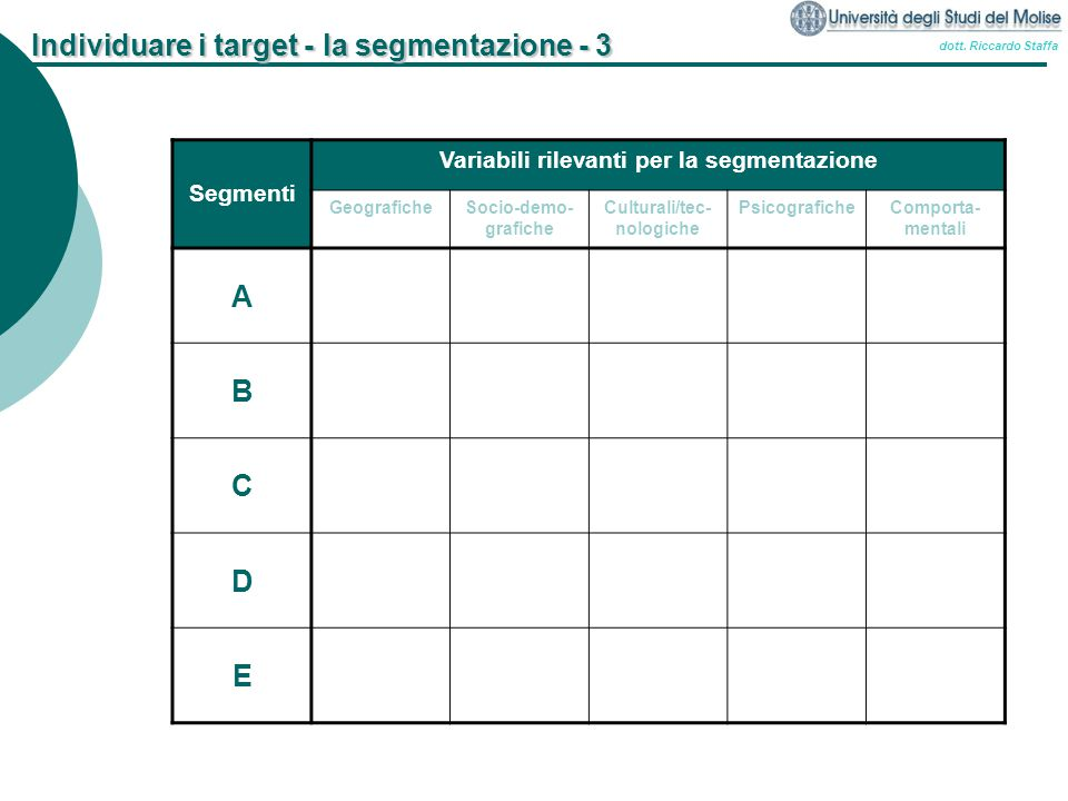 Individuare i target - la segmentazione - 3