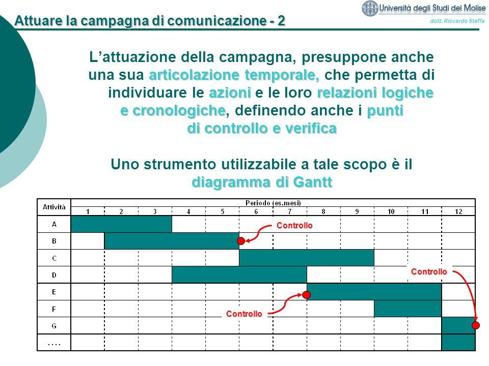 Attuare la campagna di comunicazione - 2