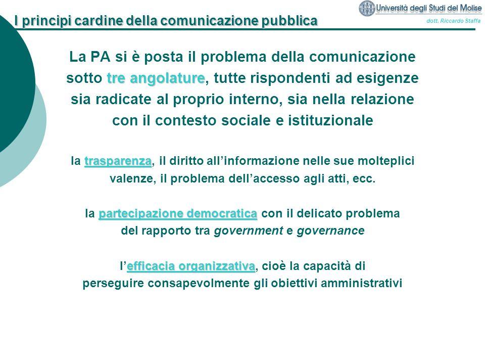 I principi cardine della comunicazione pubblica