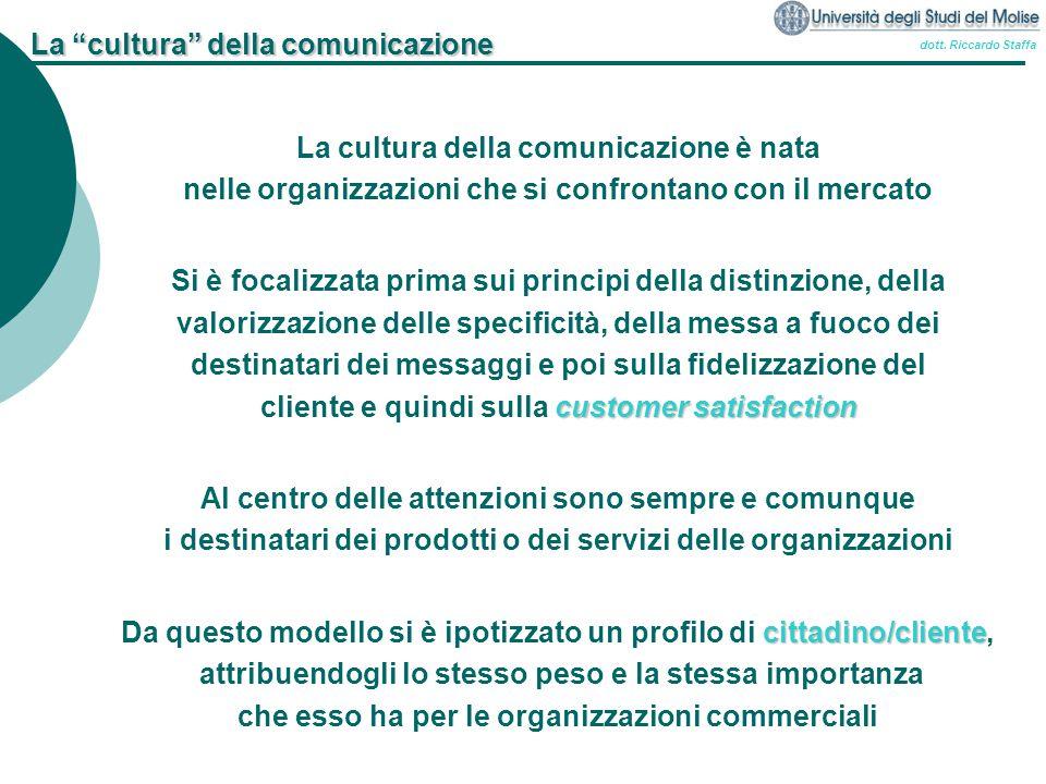 La cultura della comunicazione