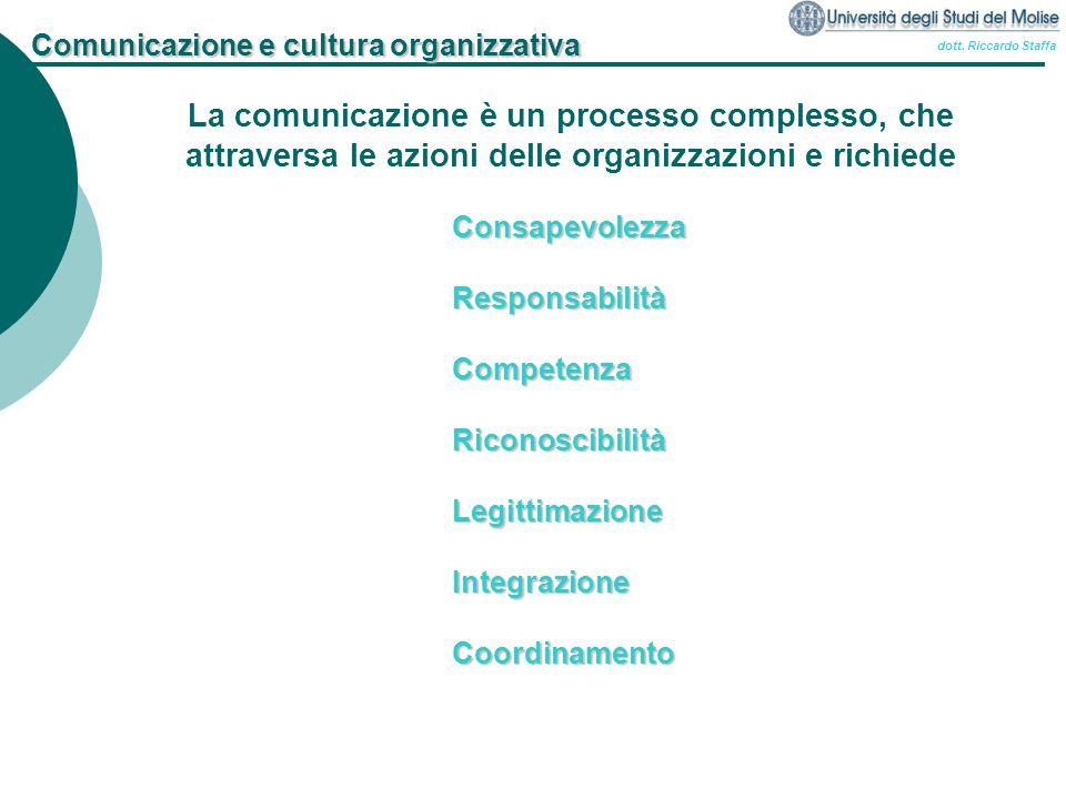 Comunicazione e cultura organizzativa