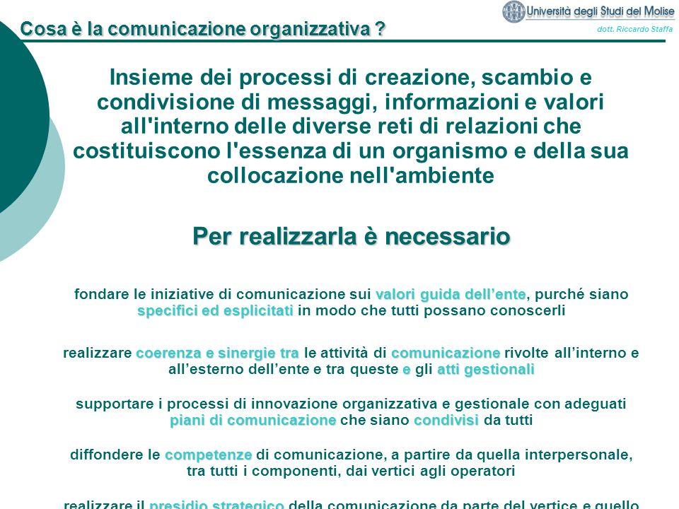 Cosa è la comunicazione organizzativa