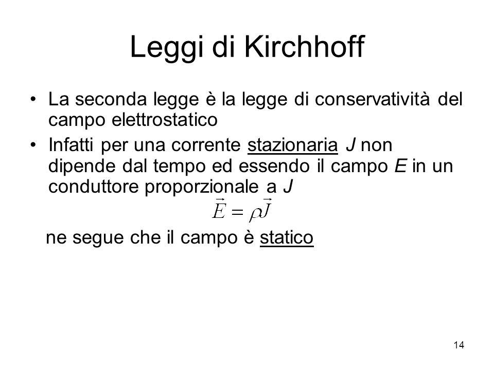 Leggi di Kirchhoff La seconda legge è la legge di conservatività del campo elettrostatico.