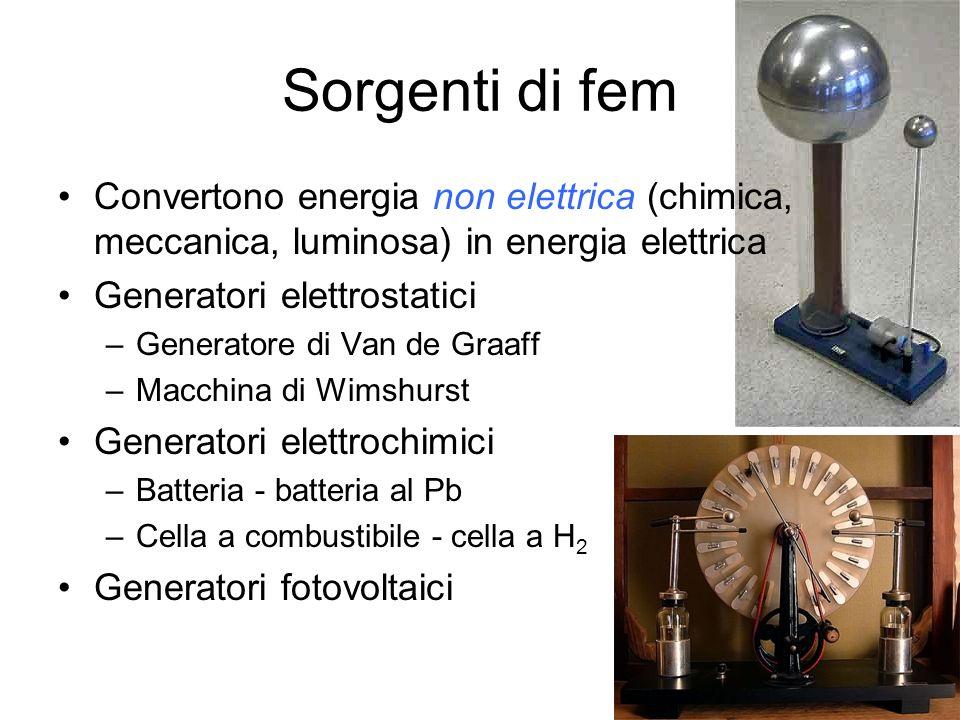Sorgenti di fem Convertono energia non elettrica (chimica, meccanica, luminosa) in energia elettrica.