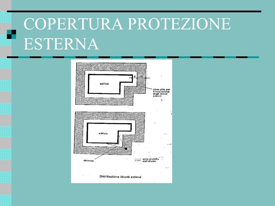 COPERTURA PROTEZIONE ESTERNA