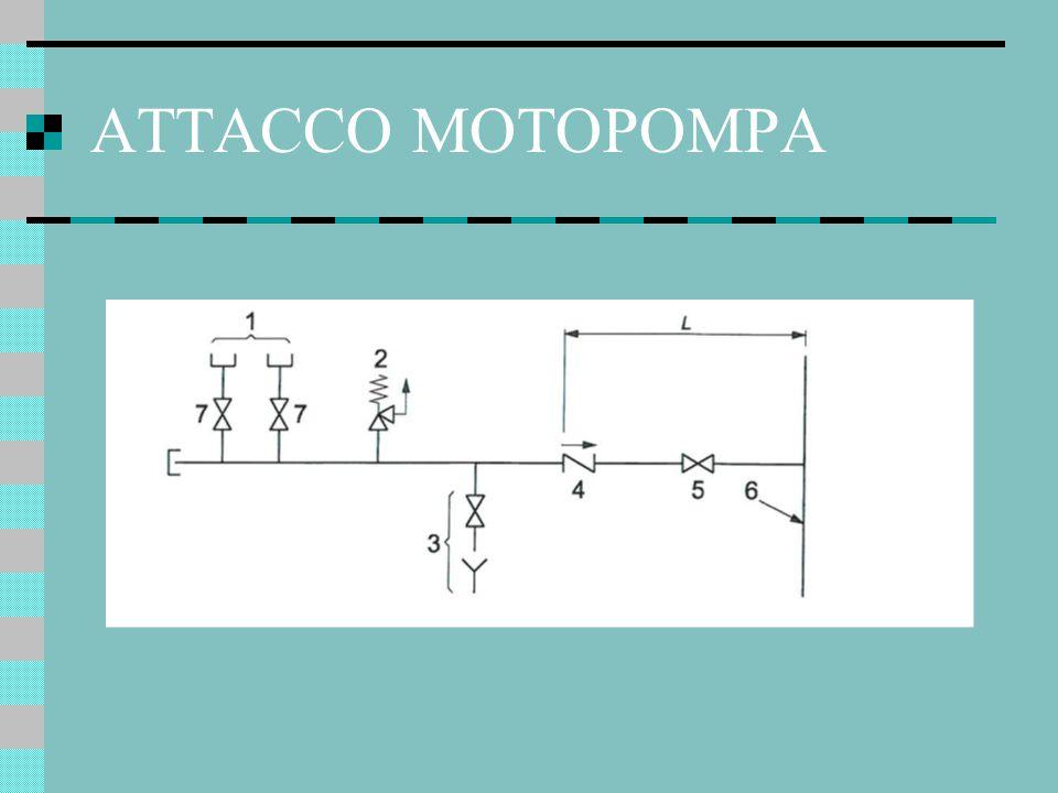 ATTACCO MOTOPOMPA