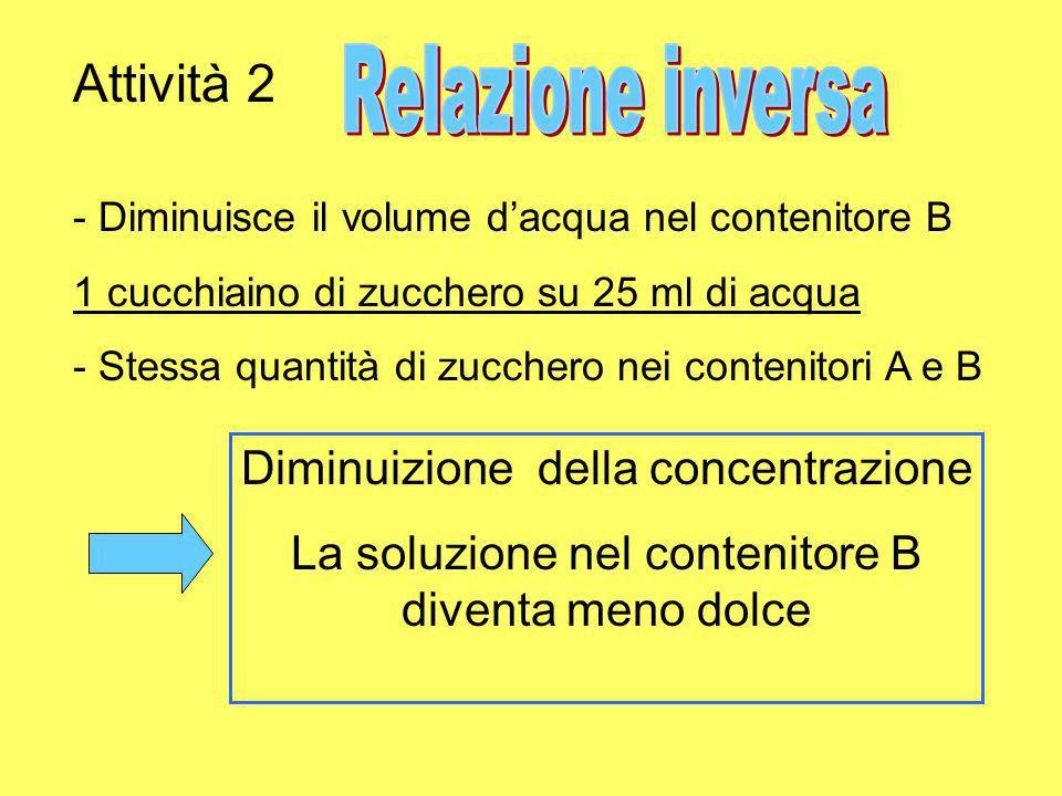 Attività 2 Relazione inversa Diminuizione della concentrazione