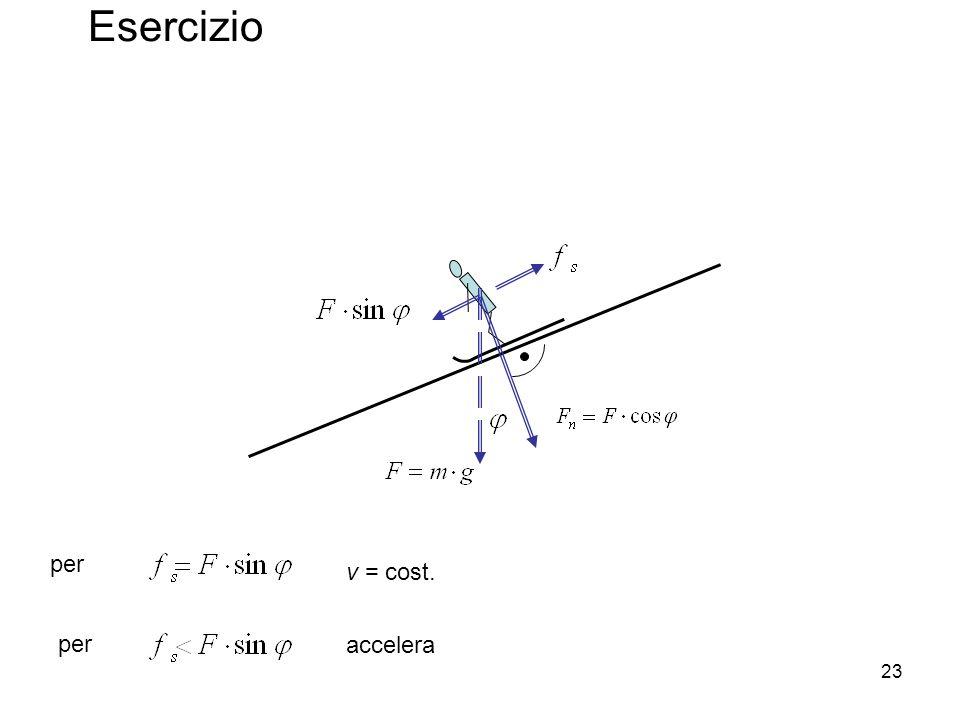 Esercizio per v = cost. per accelera