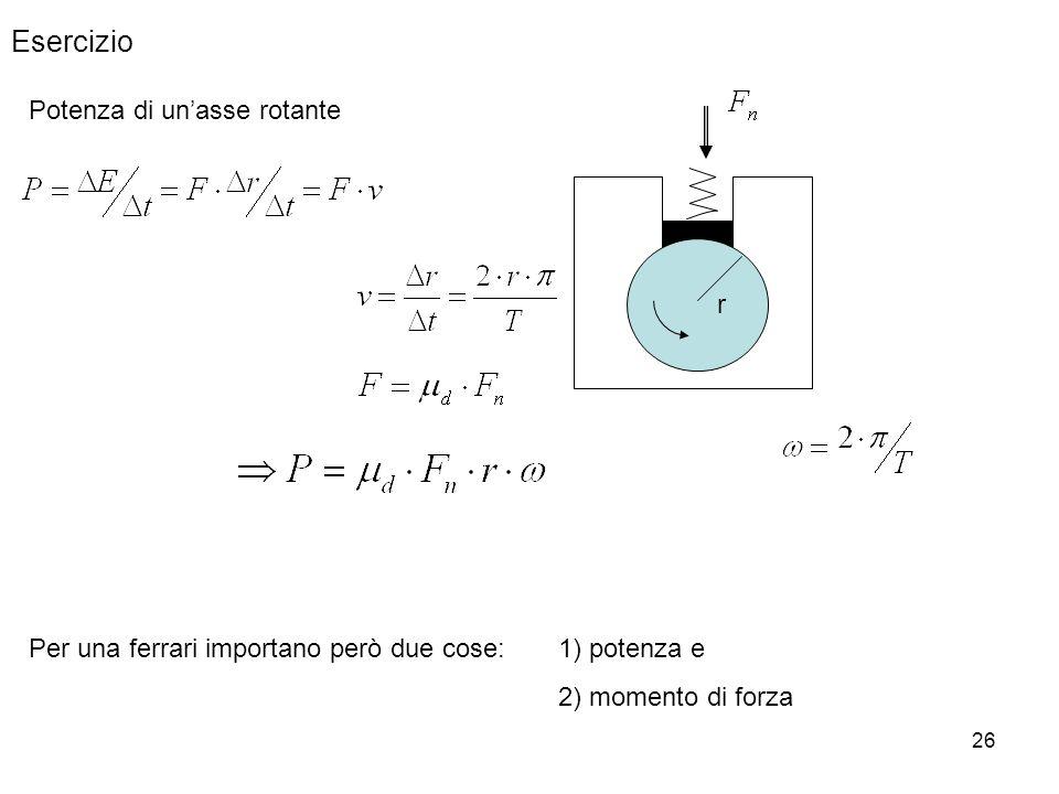 Esercizio Potenza di un'asse rotante r