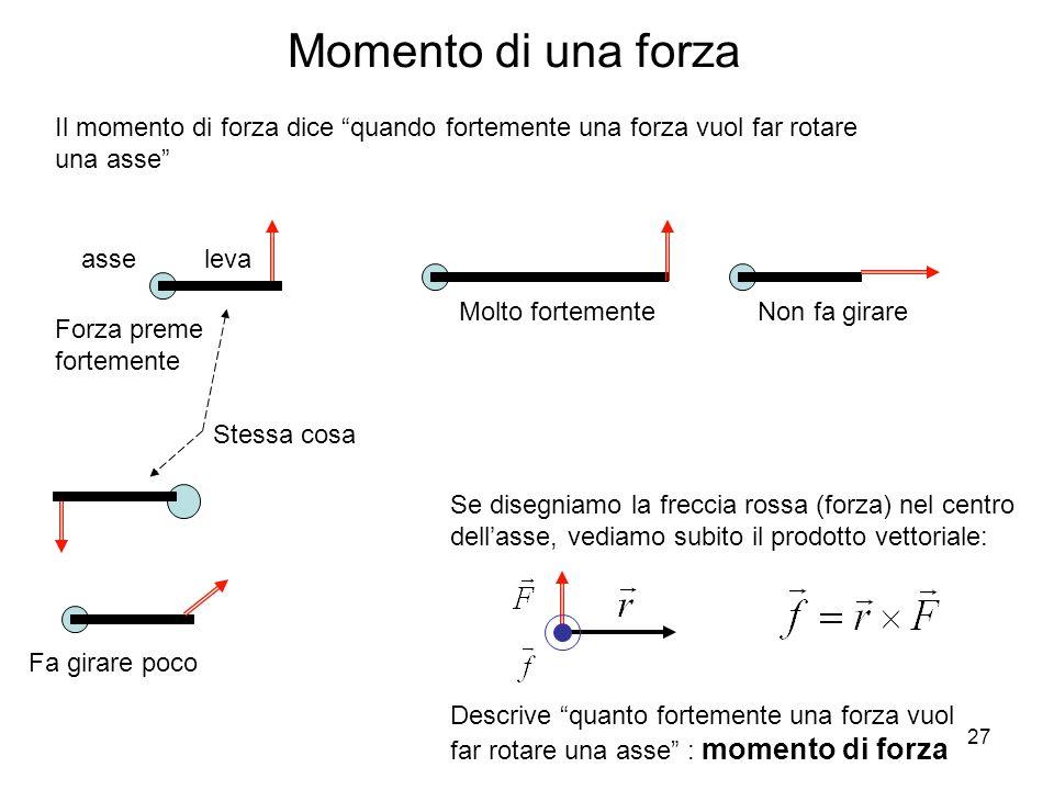 Momento di una forza Il momento di forza dice quando fortemente una forza vuol far rotare una asse