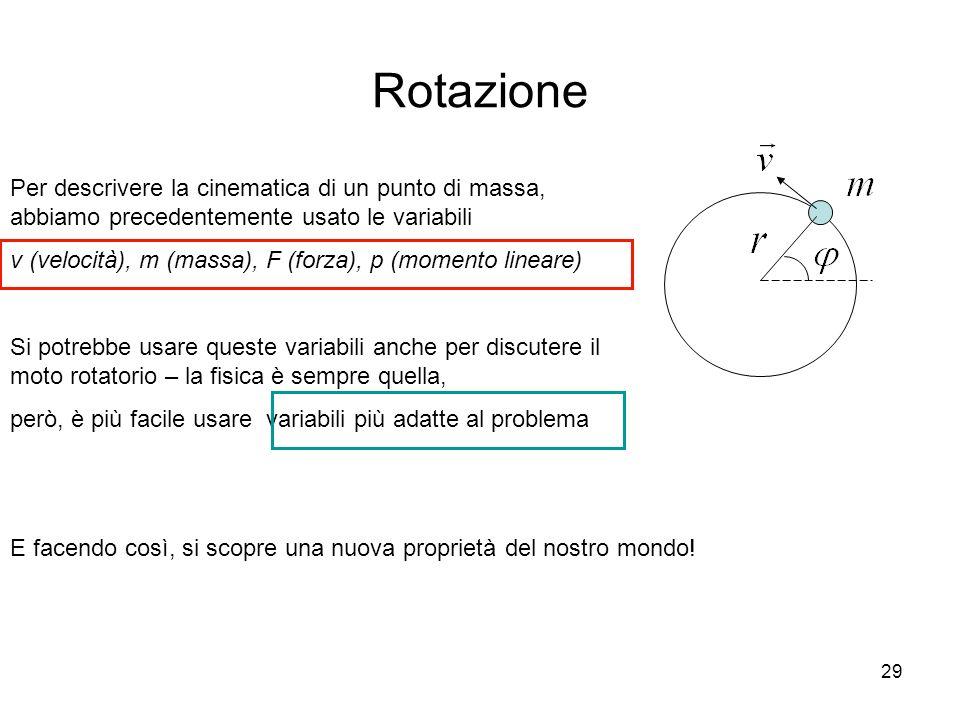 Rotazione Per descrivere la cinematica di un punto di massa, abbiamo precedentemente usato le variabili.