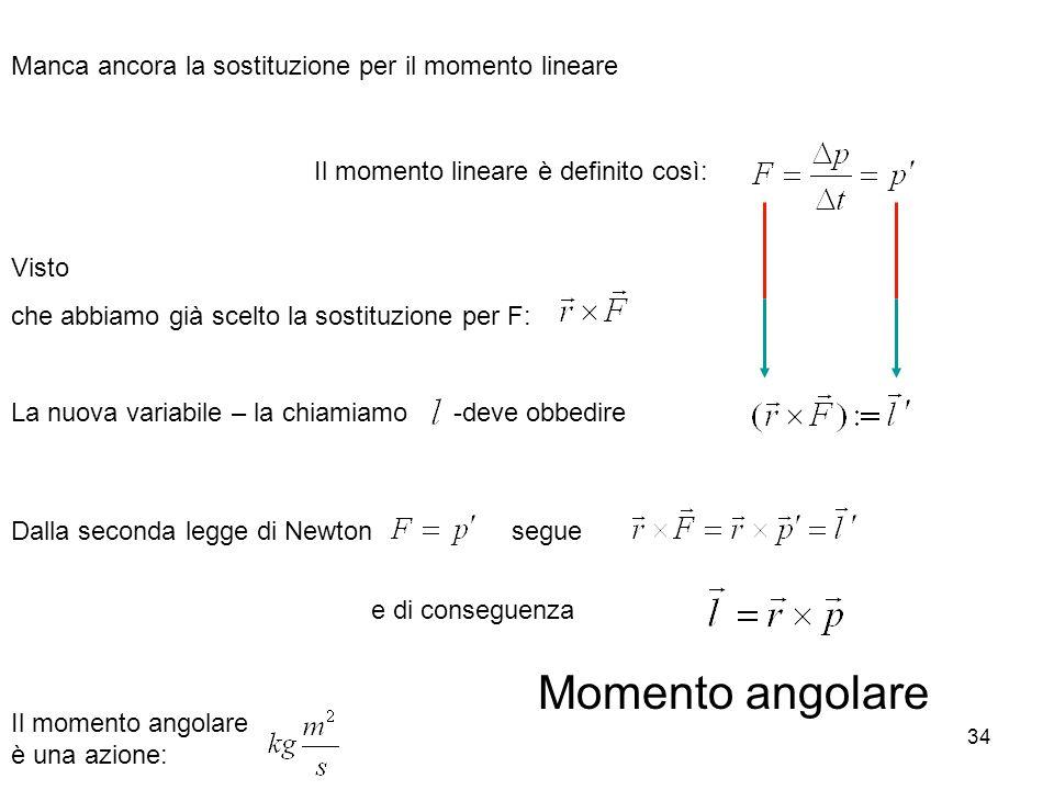 Momento angolare Manca ancora la sostituzione per il momento lineare