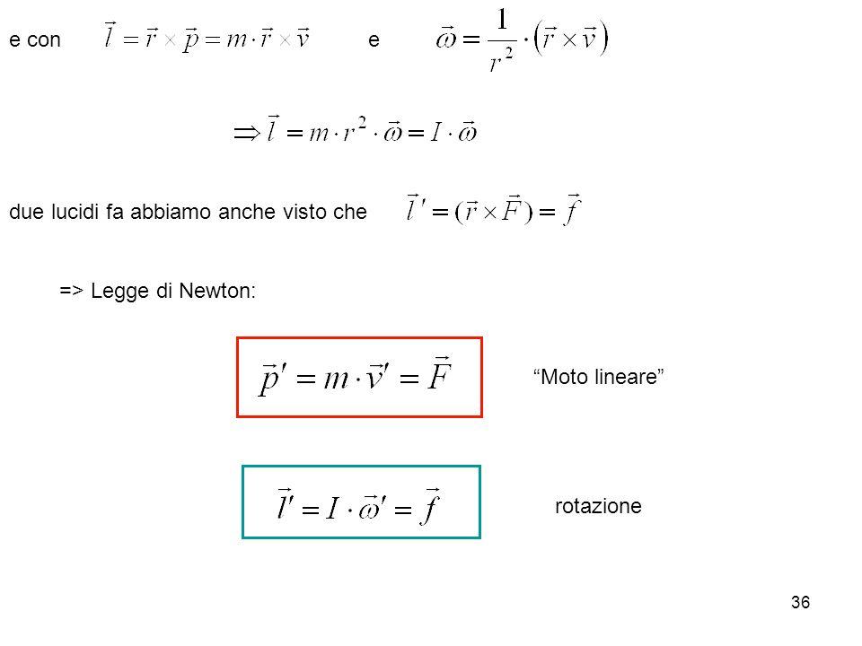 e con e due lucidi fa abbiamo anche visto che => Legge di Newton: Moto lineare rotazione