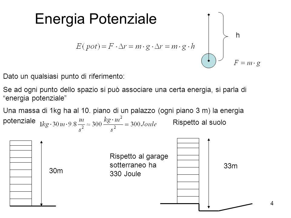 Energia Potenziale h Dato un qualsiasi punto di riferimento: