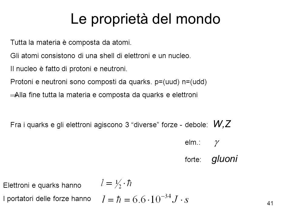 Le proprietà del mondo Tutta la materia è composta da atomi.
