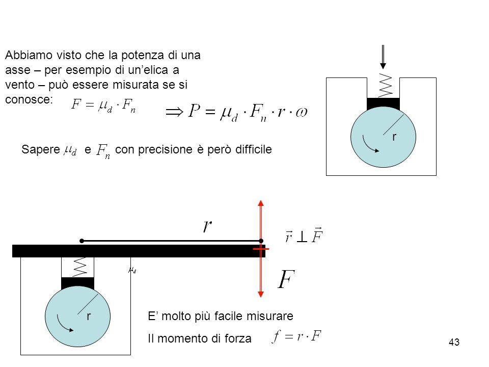 Abbiamo visto che la potenza di una asse – per esempio di un'elica a vento – può essere misurata se si conosce: