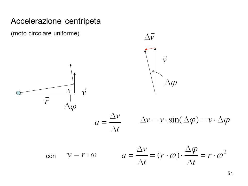 Accelerazione centripeta