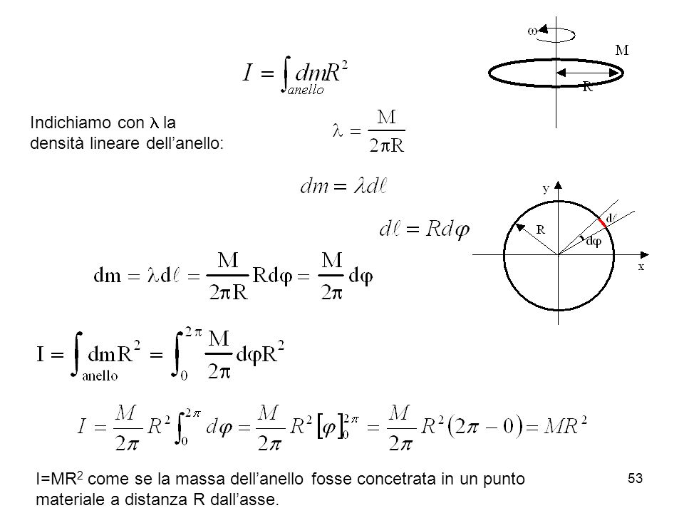 Indichiamo con l la densità lineare dell'anello: