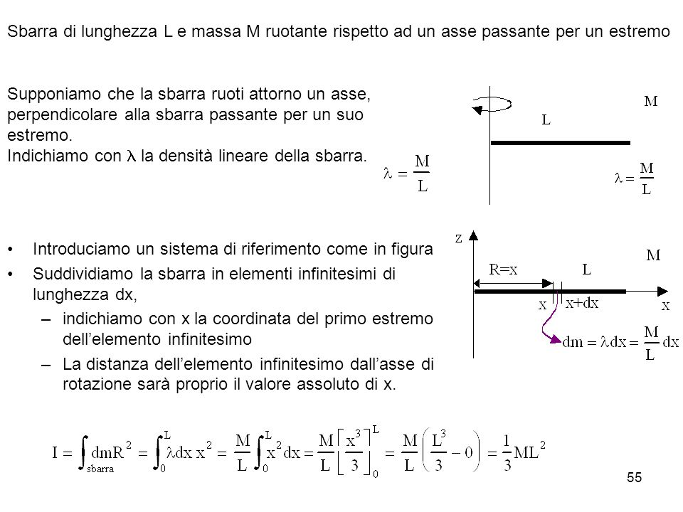Sbarra di lunghezza L e massa M ruotante rispetto ad un asse passante per un estremo