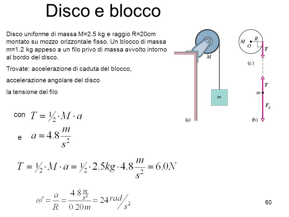 Disco e blocco