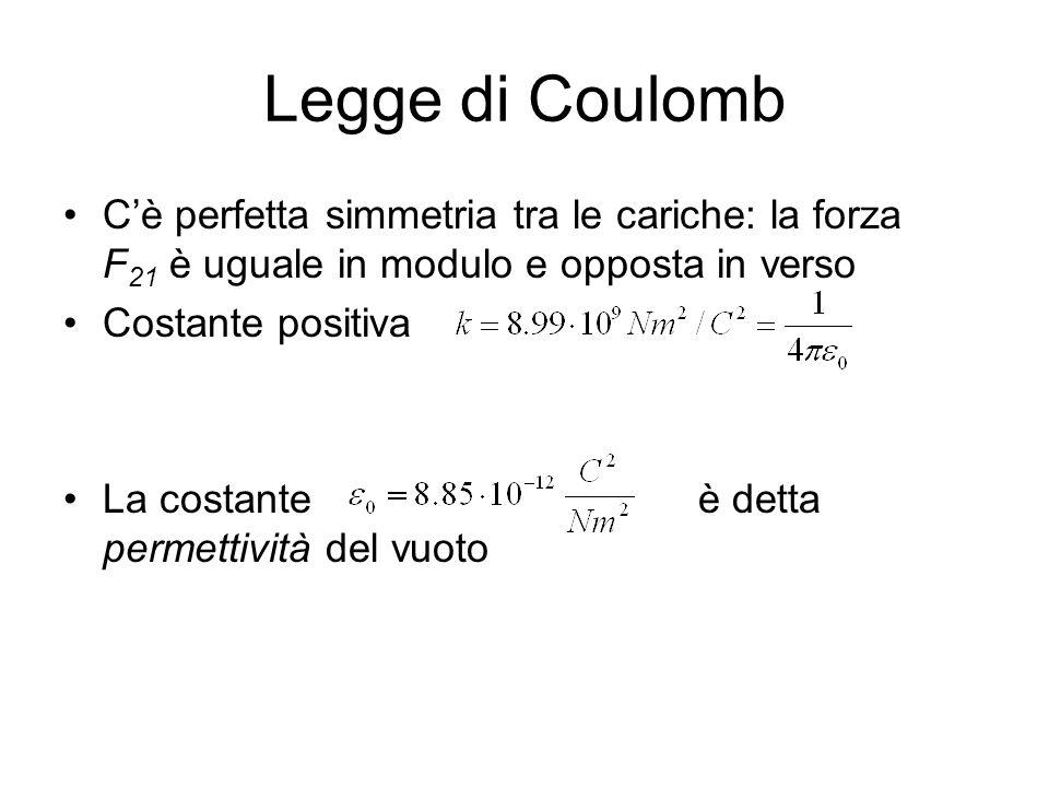 Legge di Coulomb C'è perfetta simmetria tra le cariche: la forza F21 è uguale in modulo e opposta in verso.