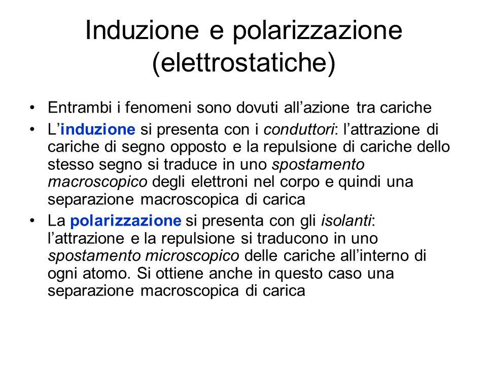 Induzione e polarizzazione (elettrostatiche)