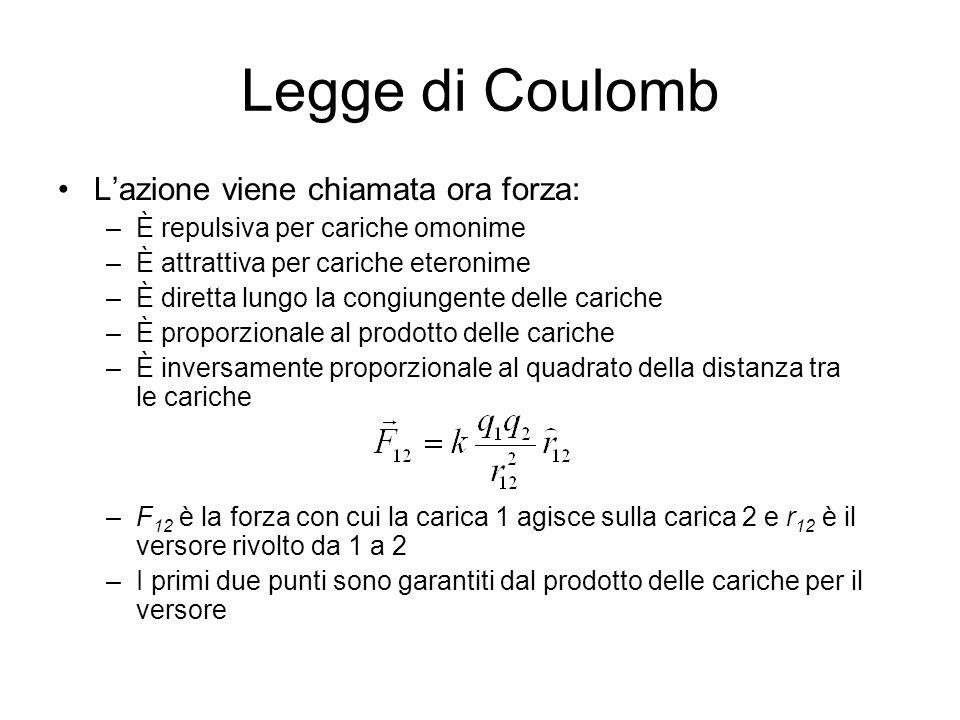 Legge di Coulomb L'azione viene chiamata ora forza:
