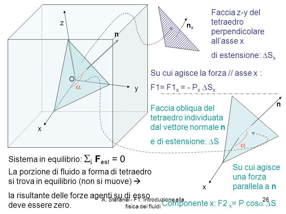 A. Stefanel - F1: Introduzione alla fisica dei fluidi